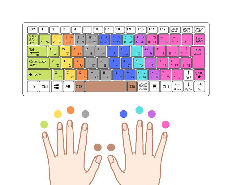 タイピングの正しい指の動かし方