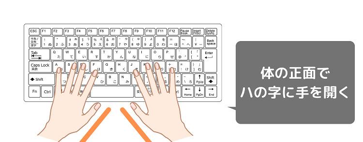 タイピングの手の位置
